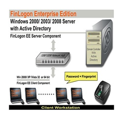 FinLogon Enterprise Starter Pack