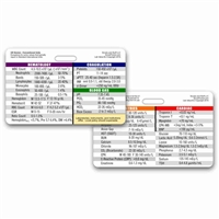 Lab Values Horizontal Badge Card