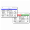 General Healthcare Conversions Horizontal Badge Card