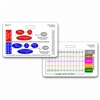 Medication Math & Drip Titration Horizontal Badge Card