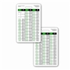 Temperature Conversion Vertical Badge Card