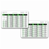 Temperature Conversion Horizontal Badge Card