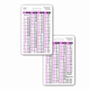 Pregnancy Wheel Chart Vertical Badge Card