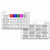 Pediatric Vital Signs & Developmental Milestones Horizontal Badge Card