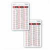 Weight Conversion Pediatric Range Vertical Badge Card