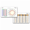 Height and Time Conversion Horizontal Badge Card