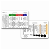 Glasgow Coma Scale (GCS) Horizontal Badge Card