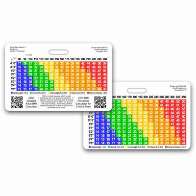 Body Mass Index (BMI) Horizontal Badge Card