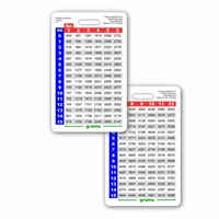 Neonatal Weight Conversion Vertical Badge Card