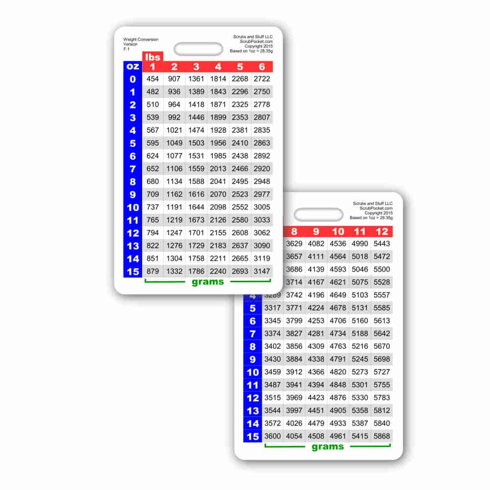 Weight conversions neonatal weight conversion vertical badge card nvjuhfo Image collections