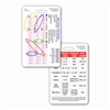 12 Lead STEMI Tool w/ Corresponding Vessels Chart Vertical Badge Card
