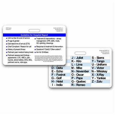 Hospital Report Guidelines w/ Phonetic Alphabet Horizontal Badge Card