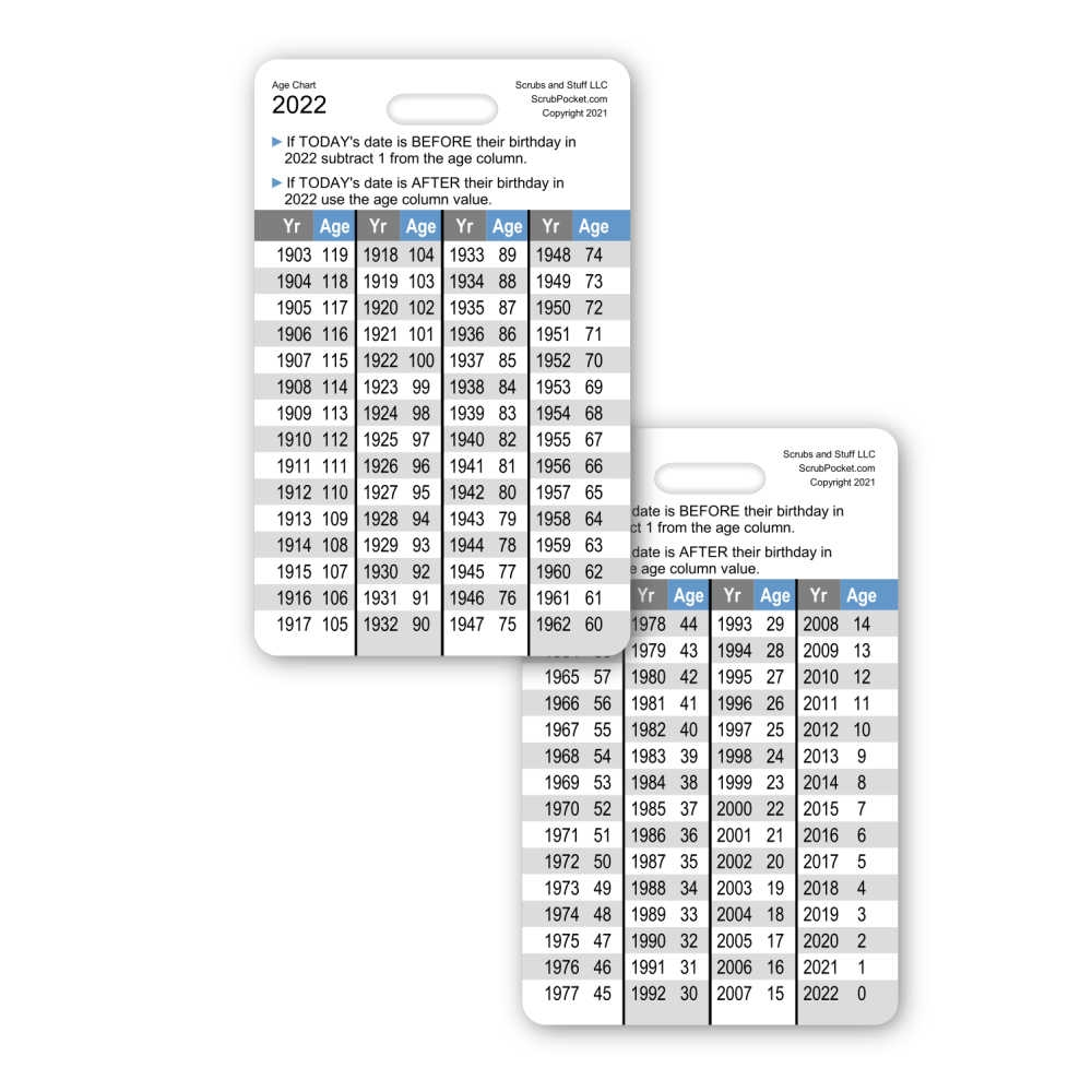 Age Calculation Chart Vertical Badge Card