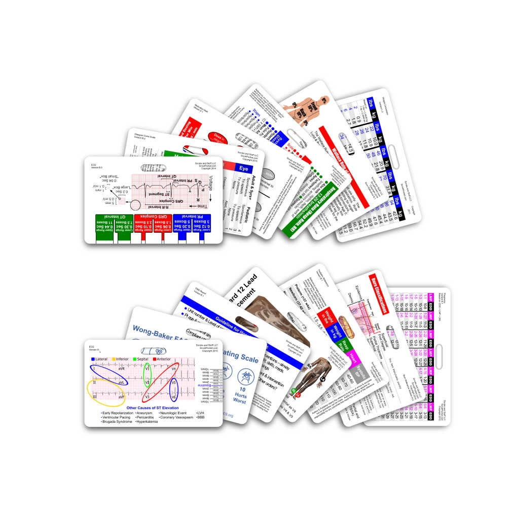 Ems Reference Cards Urgup Kapook Co