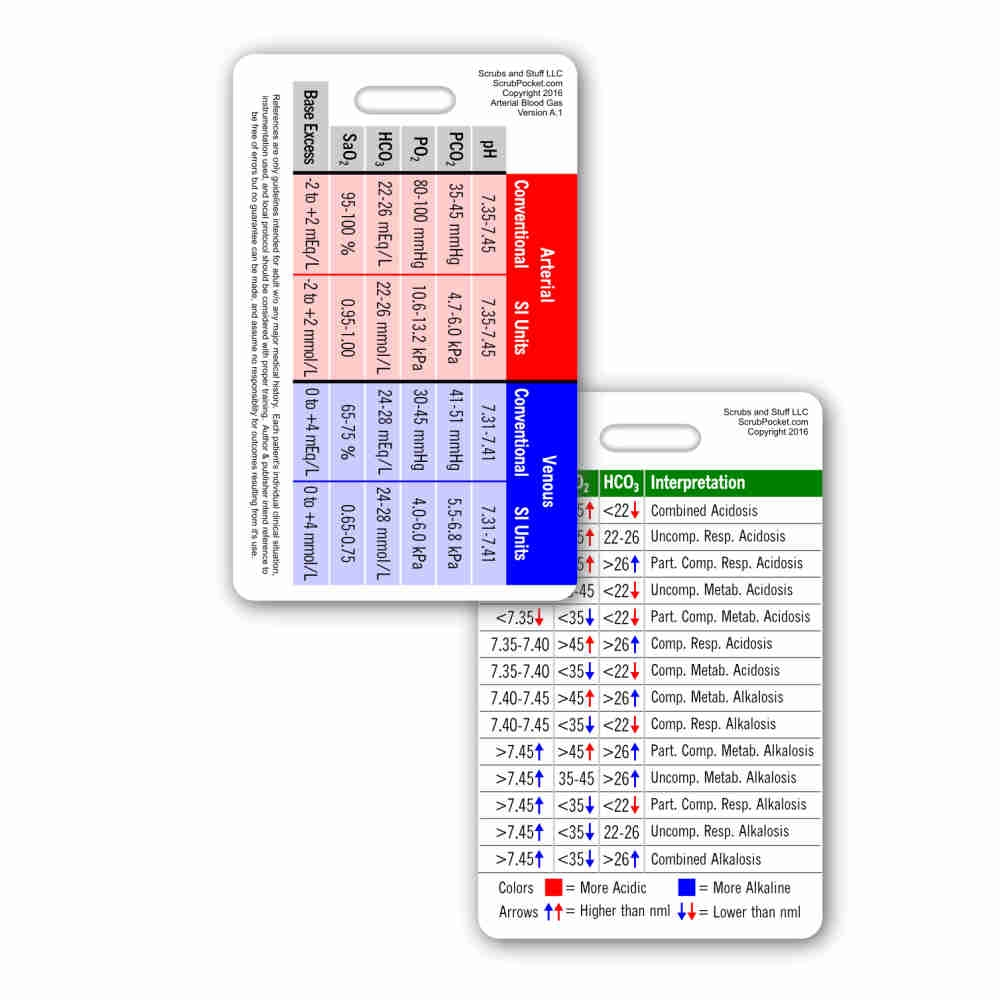Arterial Blood Gas Vertical Badge Card