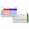 Arterial Blood Gas Horizontal Badge Card