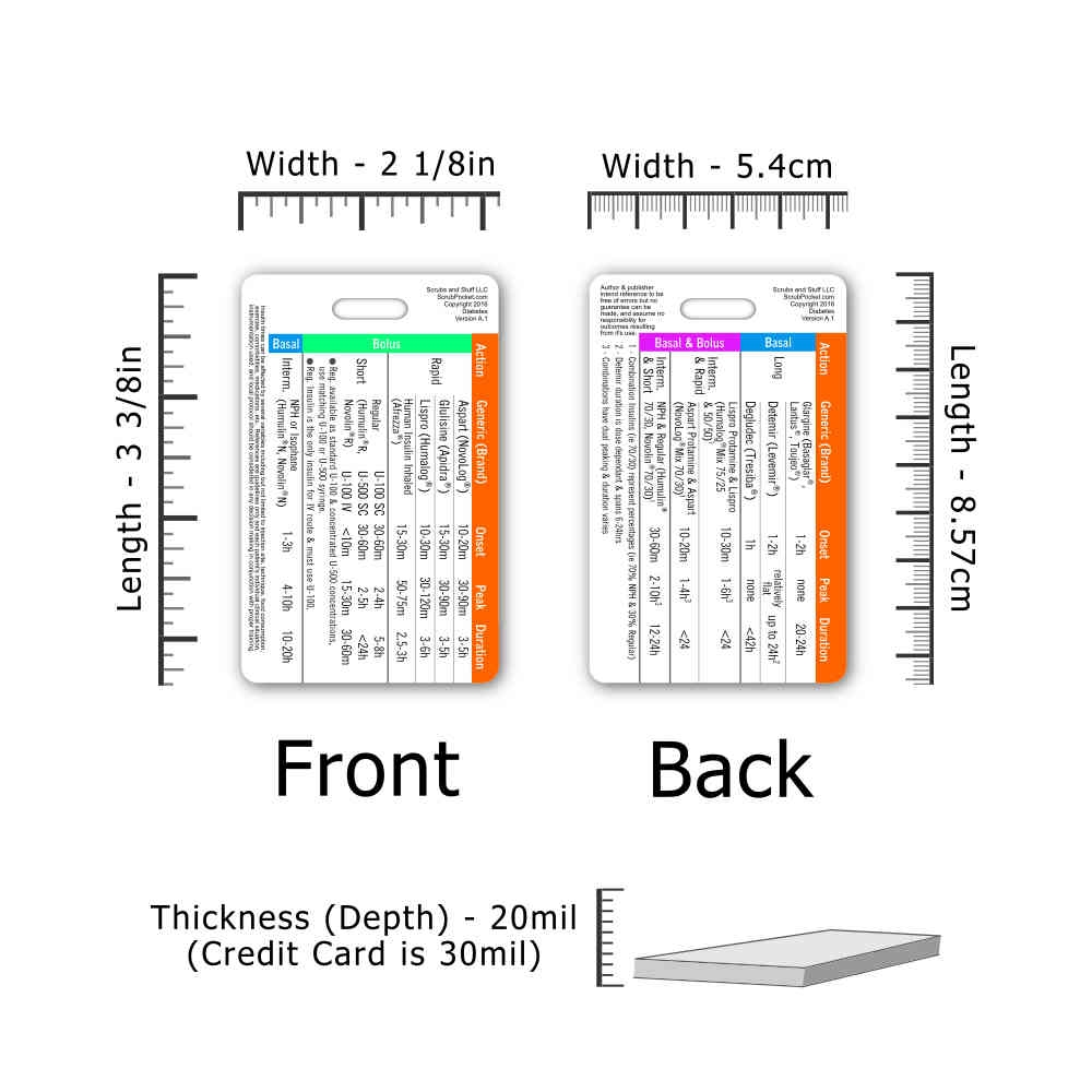photo regarding Printable Nursing Reference Cards identify Insulin Vertical Badge Card