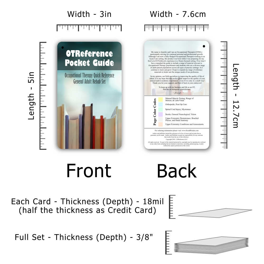 pocket reference cards templates