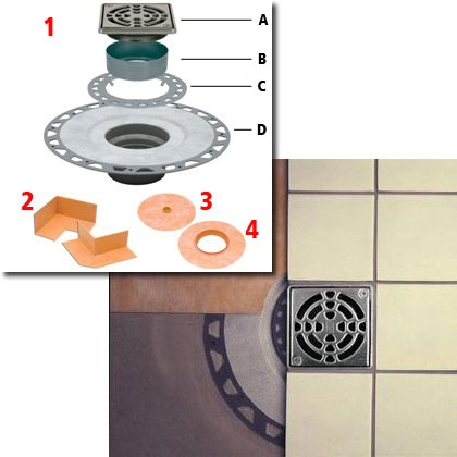 alberta offset systems kit kerdi schluter drain products br shower tile