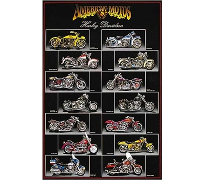 Great For Motorcycle Lovers - Harley Davidson Chart Poster - Bring Some Muscle To Your Dorm Decor