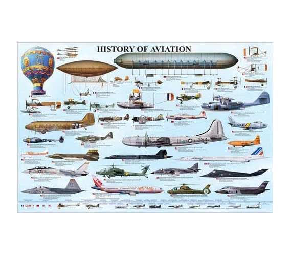 Great For College Guys Decorations History Of Aviation Poster Cool Dorm Room Decoration
