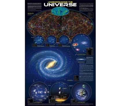 Tips for Understanding the Universe - College Poster