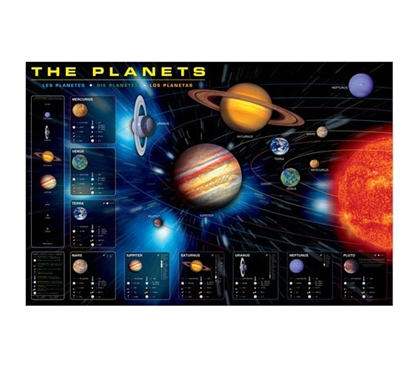 Planets In Our Solar System Dorm Poster Accessory For
