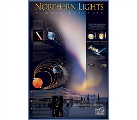 Beautiful Northern Lights (Aurora Borealis) Poster - Understand How That Works