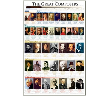 Famous Portraits of Great Composers of Music - Poster