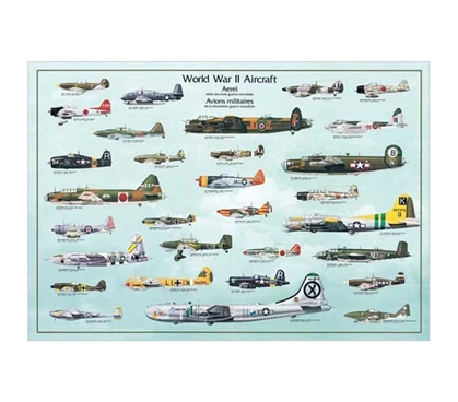 Cheap Wall Decoration Showcasing WWII Aircraft Poster Collage - Wall Decor