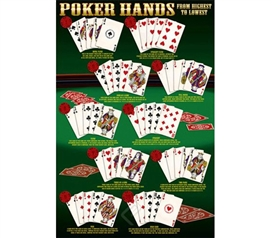 Betting Large - Poker Hands Essentials Poster