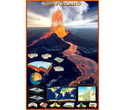 Explaining The Erupting How-To Volcano Poster
