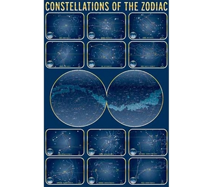 The Constellations of Zodiac - Night Sky Dorm Poster