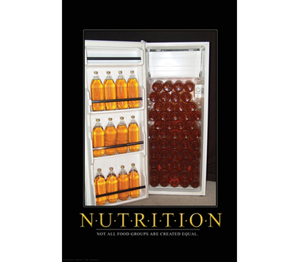 Nutrition Poster Dorm Decorating Ideas Hang Collage