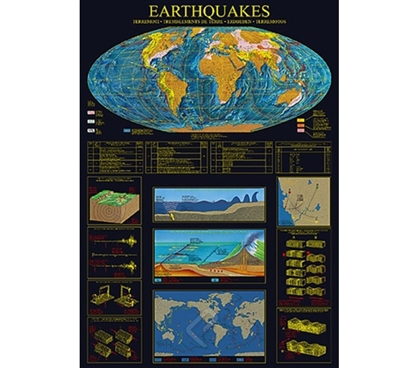 Educational Earthquakes & Plate Poster for Dorm Wall