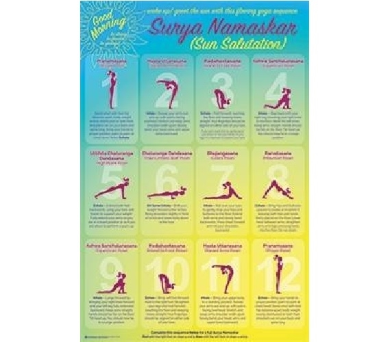 Yoga Sun Salutation Products For Dorms Best College Wall Decor ...