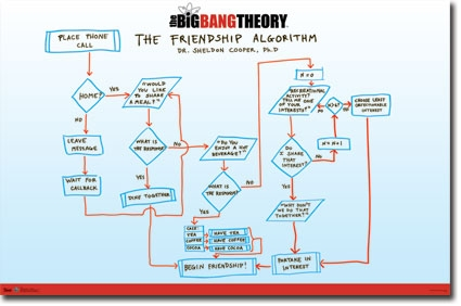 the big bang theory friendship poster - college wall decoration