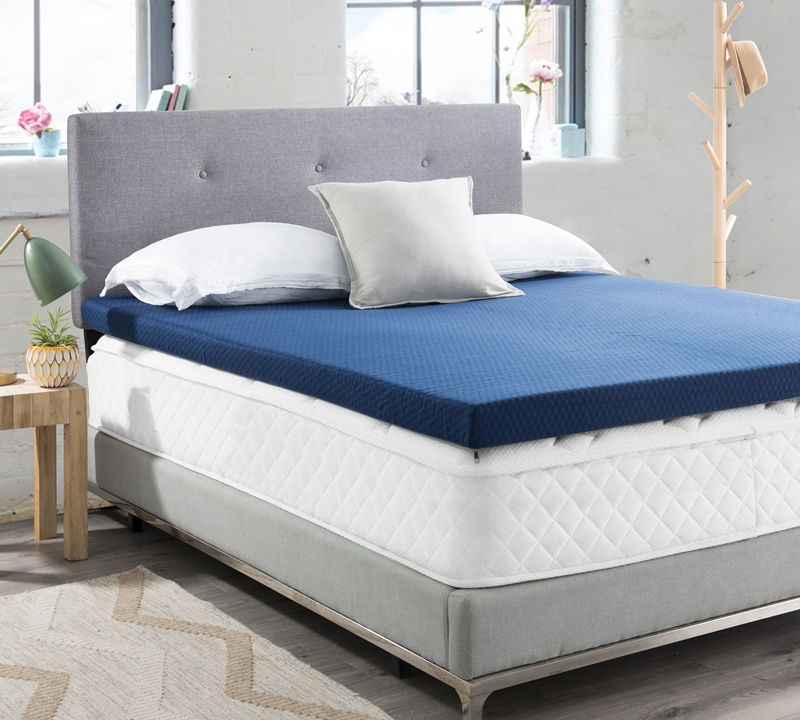 The 30-Second Trick For Full Xl Mattress