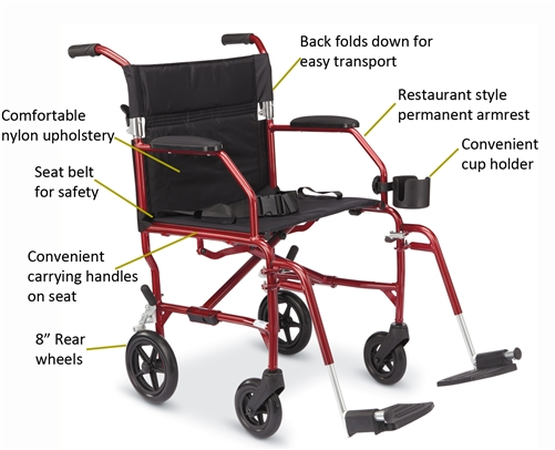 Freedom Transport Chair Parts  sc 1 st  Medical Supplies and Medical Equipment & Transport Chairs - Medline Freedom Lightweight Transport Wheelchair ...