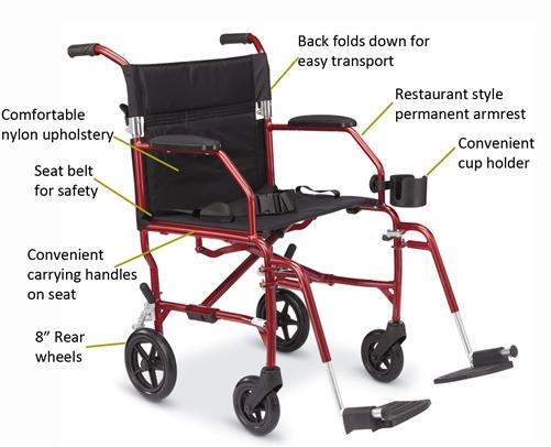 Transport Chairs Medline Freedom Lightweight Transport