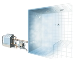 Steam Room Packages