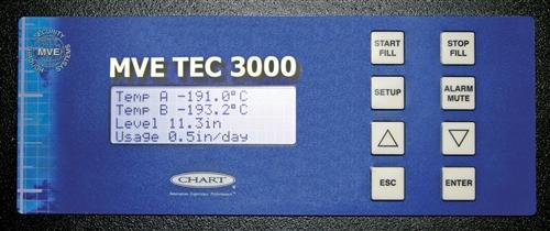 Mve Tec 3000 Text Display Controllers And Kits Freezer