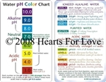 WA-195 Water PH Chart - Wallet Altar