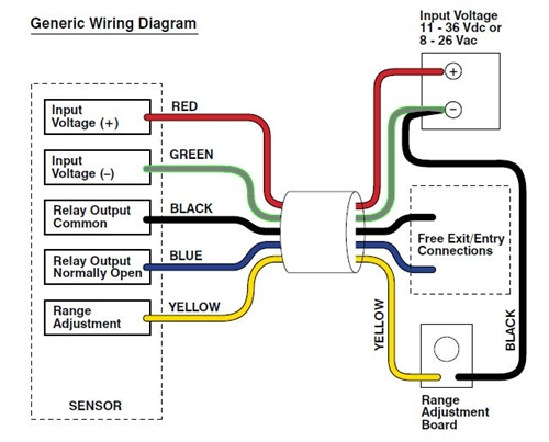 Gate Limit Switch Wiring Diagram on