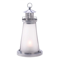 Frosted Glass Lookout Lighthouse Candle Holder