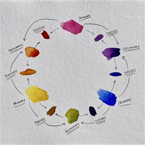 Watercolor Color Mixing Image