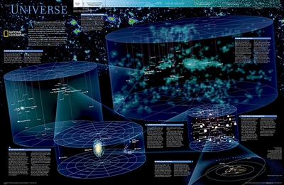 The Universe - National Geographic Wall Map. As far as we can see with our ever-improving telescopes, there are at least a hundred billion galaxies arrayed throughout the universe. Each, like the Milky Way, is an island universe containing billions of sta