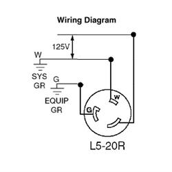 leviton 20 amp, 125 volt, nema l5 20r, 2p, 3w, flush mtg lockingleviton 20 amp, 125 volt, nema l5 20r, 2p, 3w, flush mtg locking receptacle, industrial grade, grounding, v 0 max black