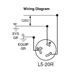 L5 20r Wiring Diagram on 20 amp 240 volt plug