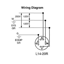 leviton 20 amp, 125 250 volt, nema l14 20r, 3p, 4w, flush mtg l14-20p wiring diagram at L14 20r Wiring Diagram